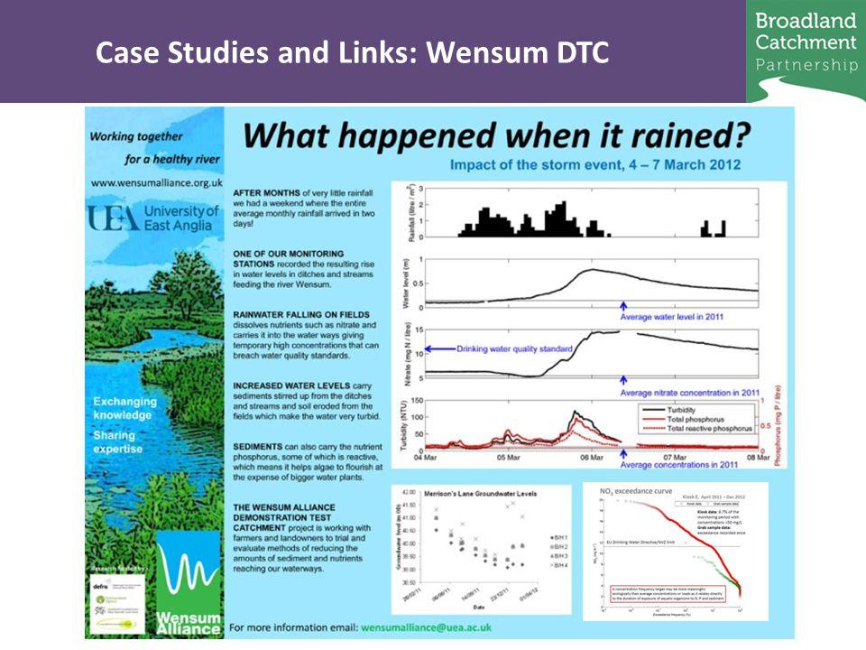 Intermittent High Concentrations Essex & Suffolk Water data (2013) Wensum DTC data (2013) Anglian Water data (2013)