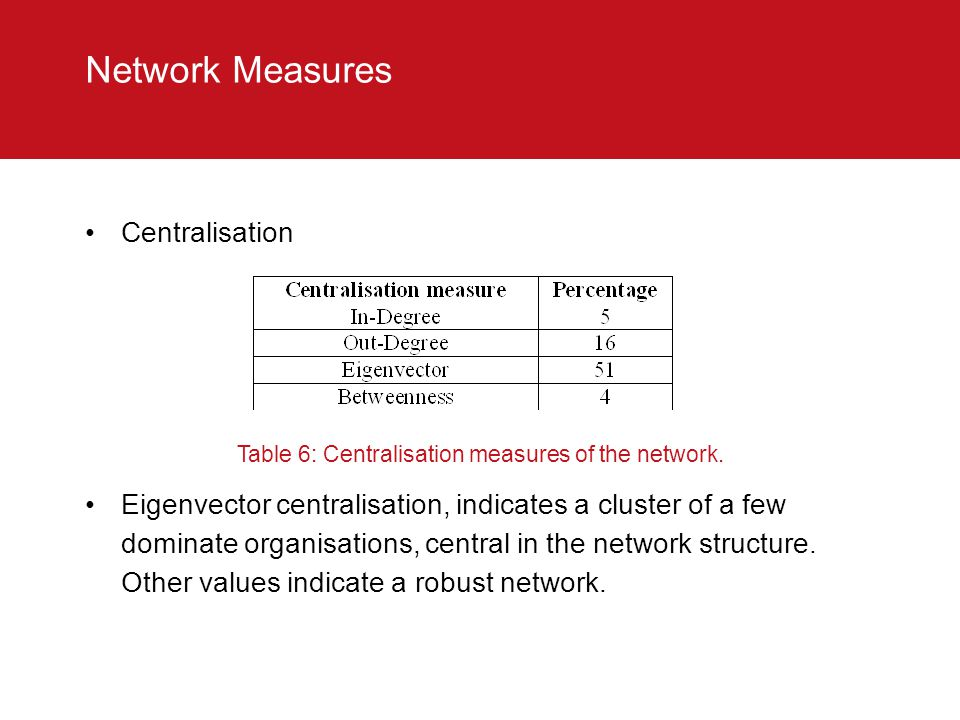 Network Measures Centralisation Eigenvector centralisation, indicates a cluster of a few dominate organisations, central in the network structure. Oth