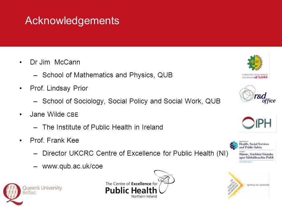 Acknowledgements Dr Jim McCann –School of Mathematics and Physics, QUB Prof.