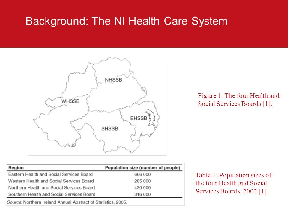 Background: The NI Health Care System Table 1: Population sizes of the four Health and Social Services Boards, 2002 [1].