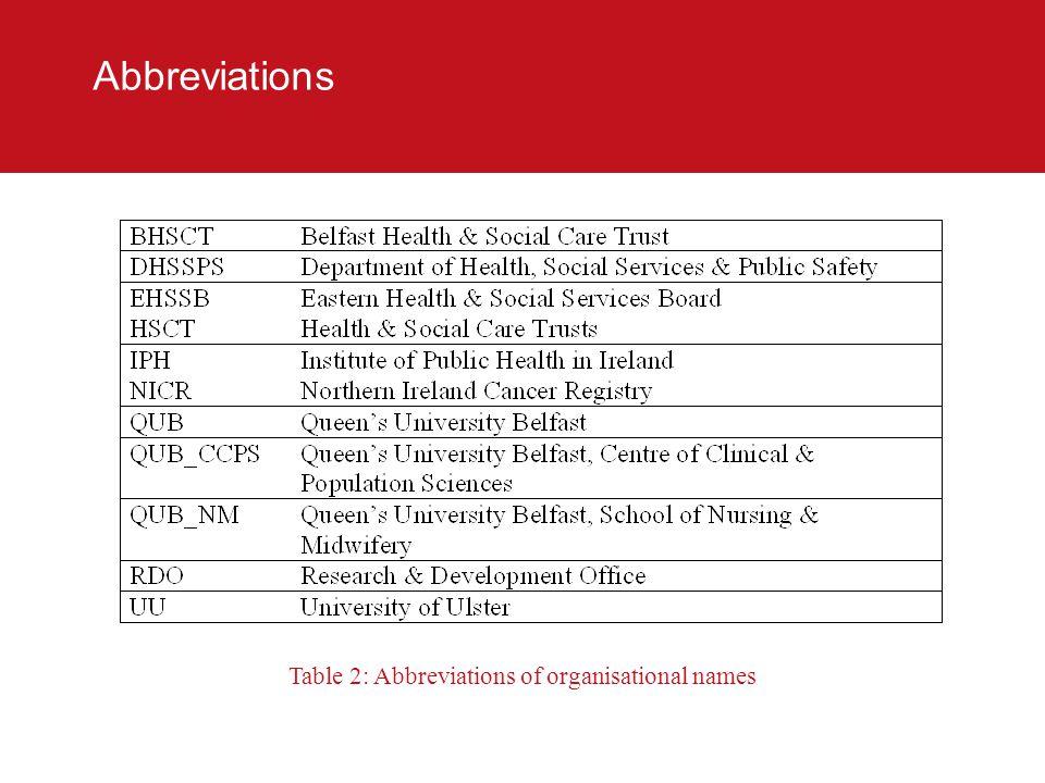 Abbreviations Table 2: Abbreviations of organisational names