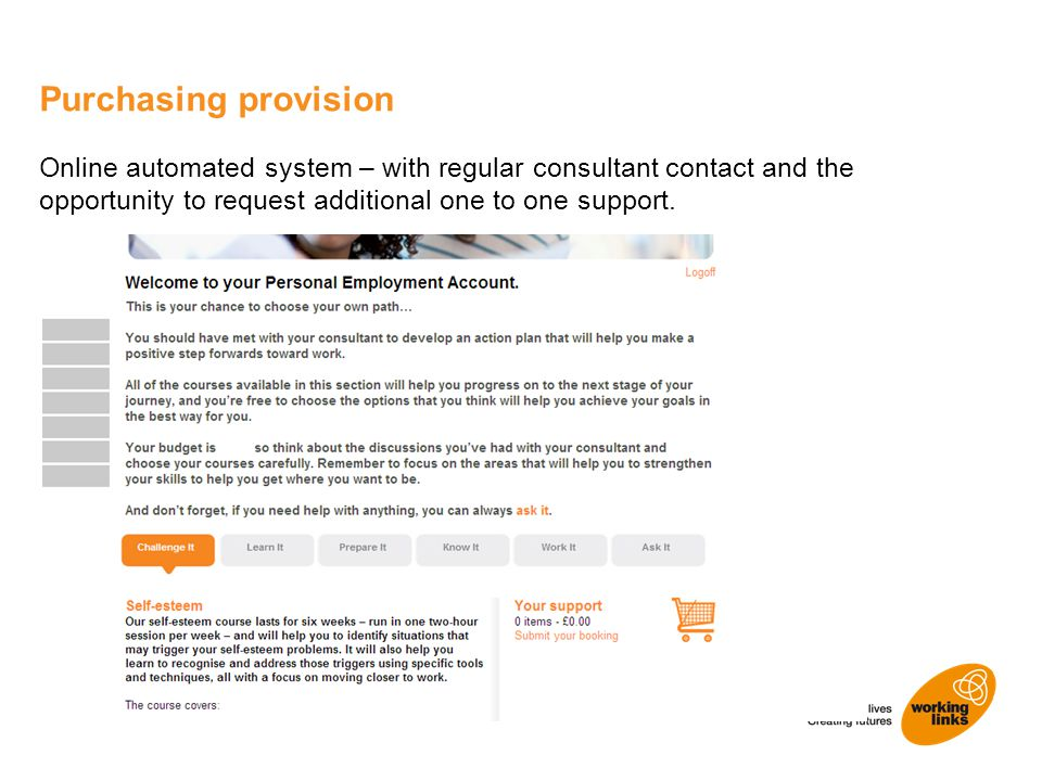 Online automated system – with regular consultant contact and the opportunity to request additional one to one support.