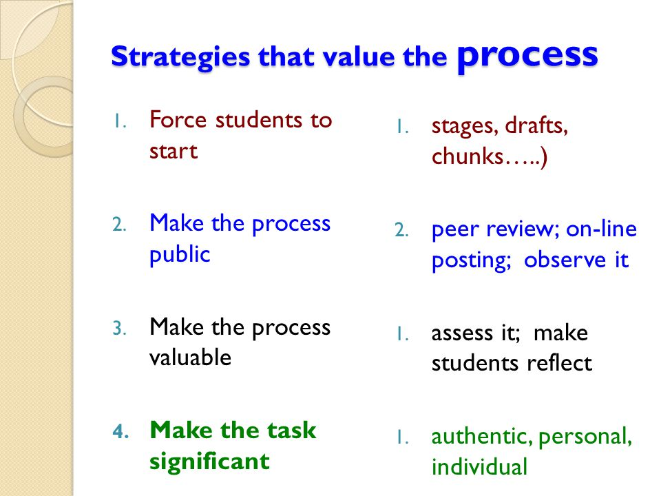 Strategies that value the process 1. Force students to start 2.