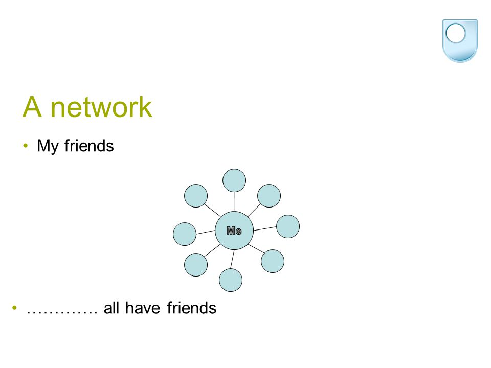 A network My friends …………. all have friends