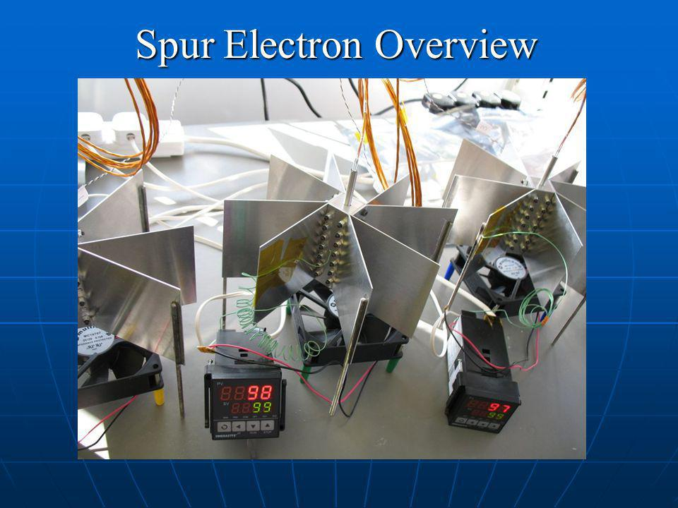 Spur Electron Overview