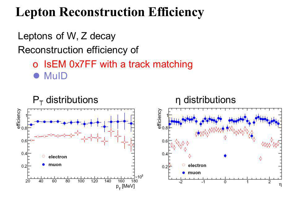 Lepton Reconstruction Efficiency Leptons of W, Z decay Reconstruction efficiency of oIsEM 0x7FF with a track matching MuID P T distributions η distributions