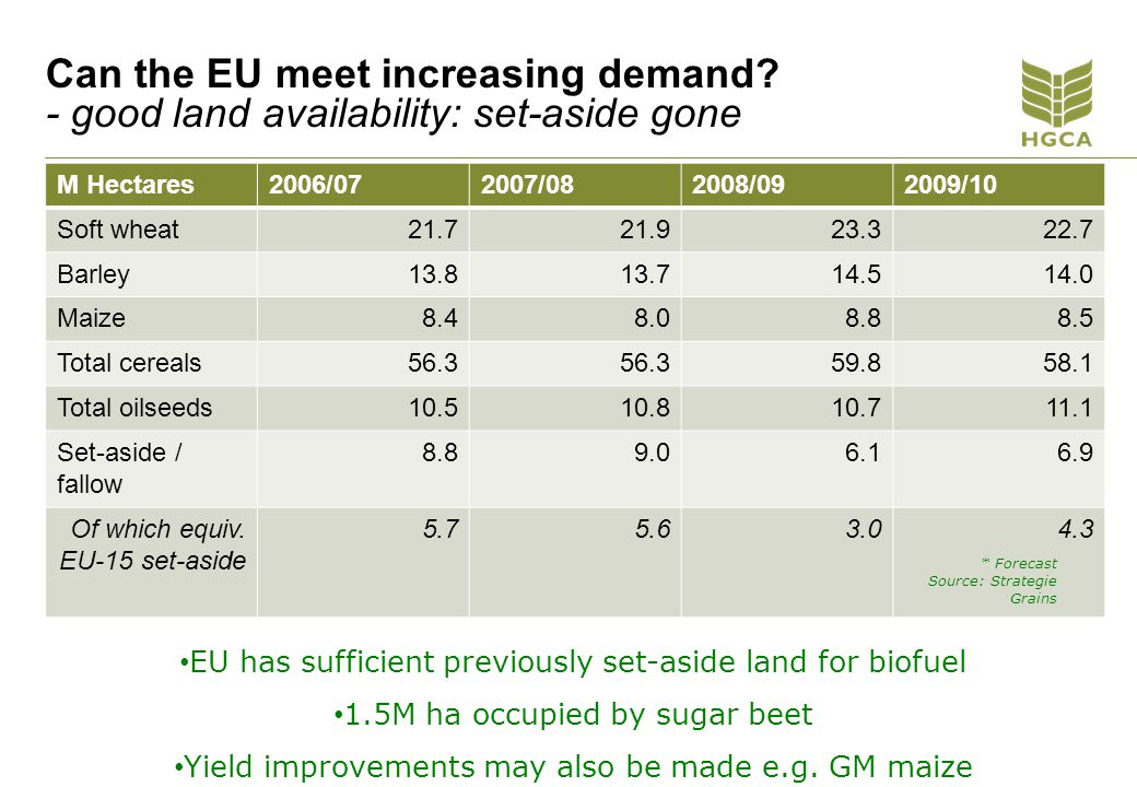 Can the EU meet increasing demand.
