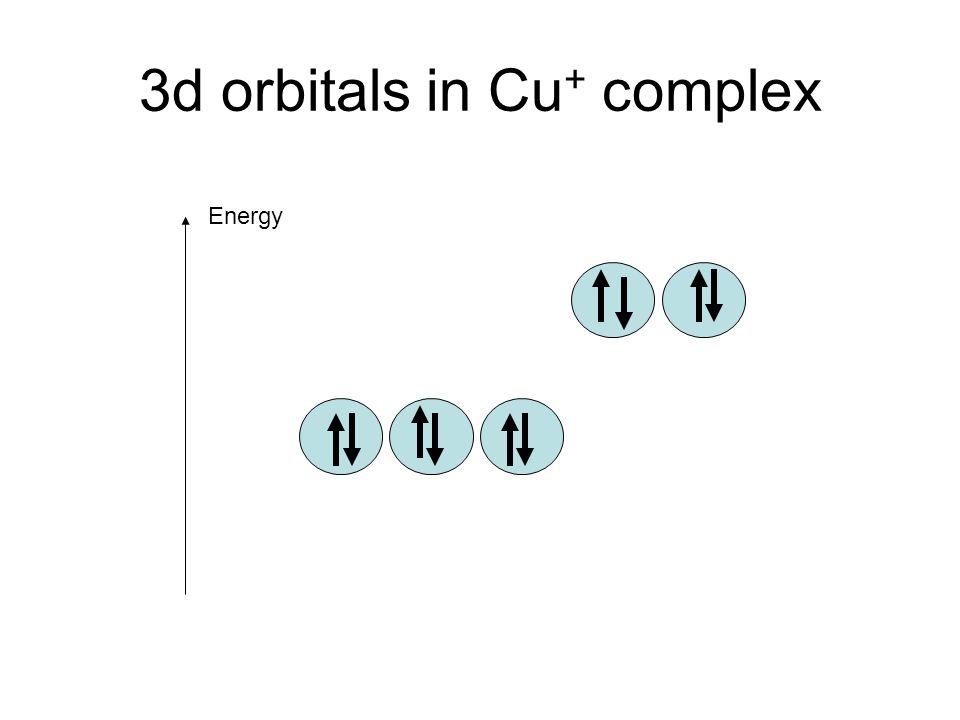 3d orbitals in Cu + complex Energy