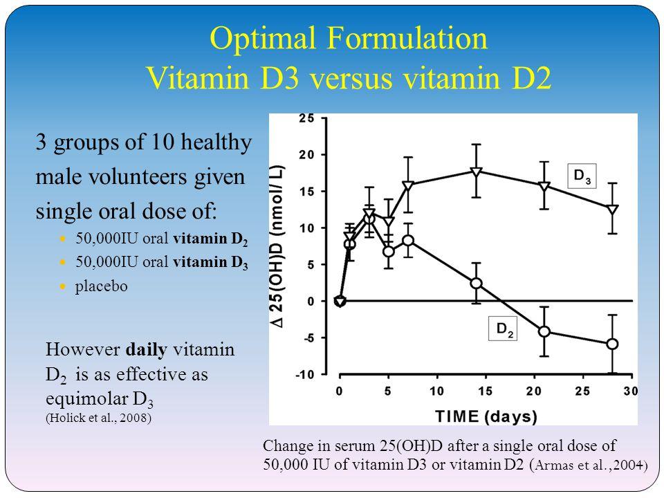 Optimal Formulation Vitamin D3 versus vitamin D2 3 groups of 10 healthy male volunteers given single oral dose of: 50,000IU oral vitamin D 2 50,000IU