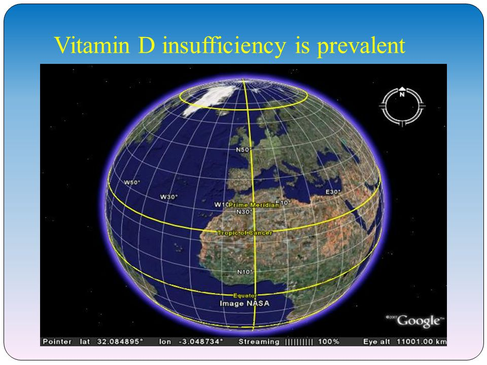 Vitamin D in the spotlight Emerging associations with onset and propagation of range of cancers, autoimmune, and infectious diseases…and all cause mortality Global Attention Media Scientific community Explosion of epidemiological studies Ongoing research www.clinicaltrials.gov 1488 studies relating to vitamin D registered in US 509 open interventional studies