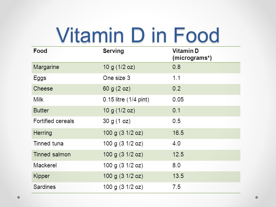 Vitamin D in Food FoodServingVitamin D (micrograms*) Margarine10 g (1/2 oz)0.8 EggsOne size 31.1 Cheese60 g (2 oz)0.2 Milk0.15 litre (1/4 pint)0.05 Butter10 g (1/2 oz)0.1 Fortified cereals30 g (1 oz)0.5 Herring100 g (3 1/2 oz)16.5 Tinned tuna100 g (3 1/2 oz)4.0 Tinned salmon100 g (3 1/2 oz)12.5 Mackerel100 g (3 1/2 oz)8.0 Kipper100 g (3 1/2 oz)13.5 Sardines100 g (3 1/2 oz)7.5