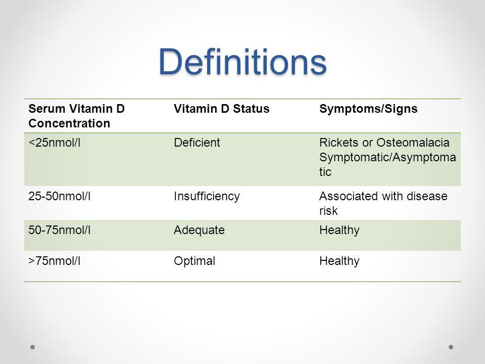 Definitions Serum Vitamin D Concentration Vitamin D StatusSymptoms/Signs <25nmol/lDeficientRickets or Osteomalacia Symptomatic/Asymptoma tic 25-50nmol/lInsufficiencyAssociated with disease risk 50-75nmol/lAdequateHealthy >75nmol/lOptimalHealthy