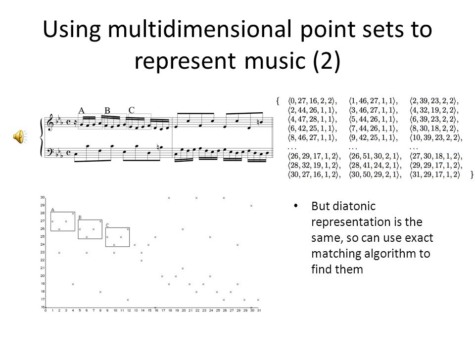 Using multidimensional point sets to represent music (2) But diatonic representation is the same, so can use exact matching algorithm to find them