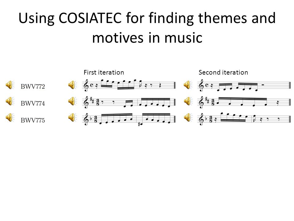 Using COSIATEC for finding themes and motives in music First iterationSecond iteration