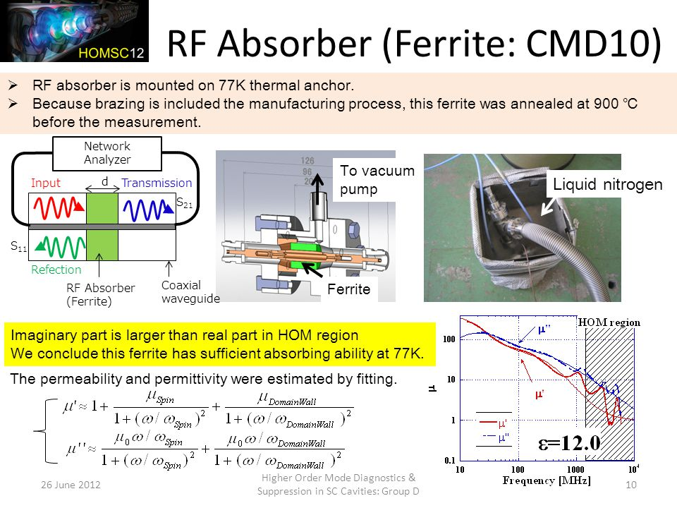 RF Absorber (Ferrite: CMD10) 26 June 2012 Higher Order Mode Diagnostics & Suppression in SC Cavities: Group D 10  RF absorber is mounted on 77K thermal anchor.