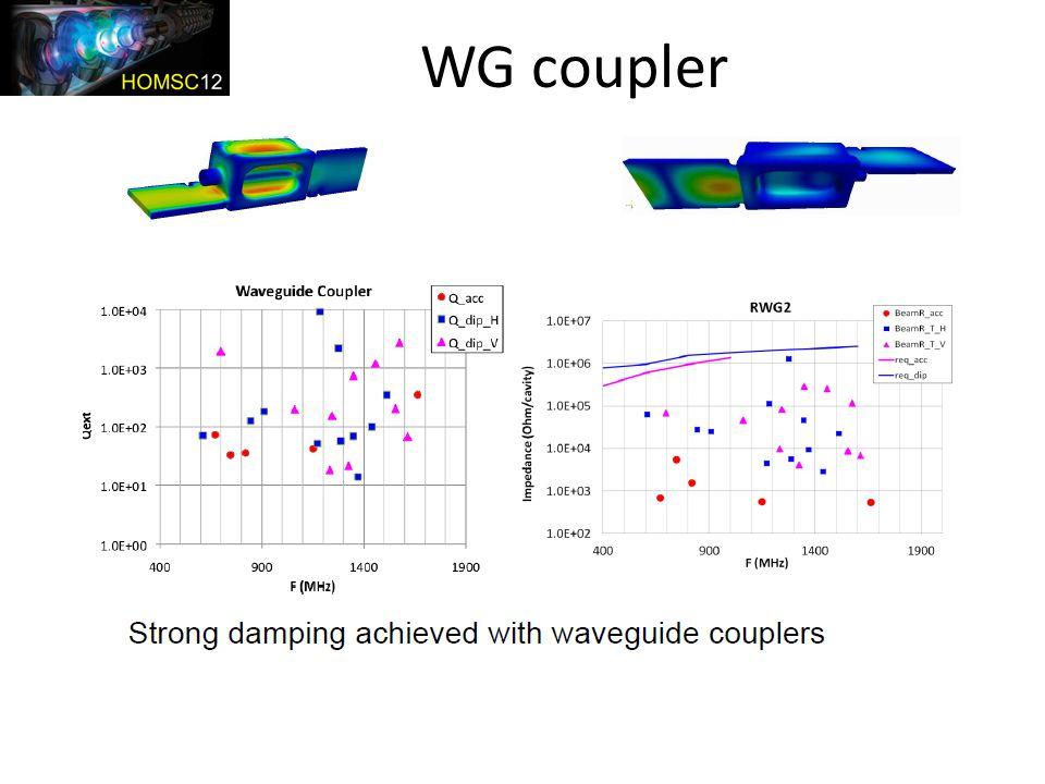 WG coupler