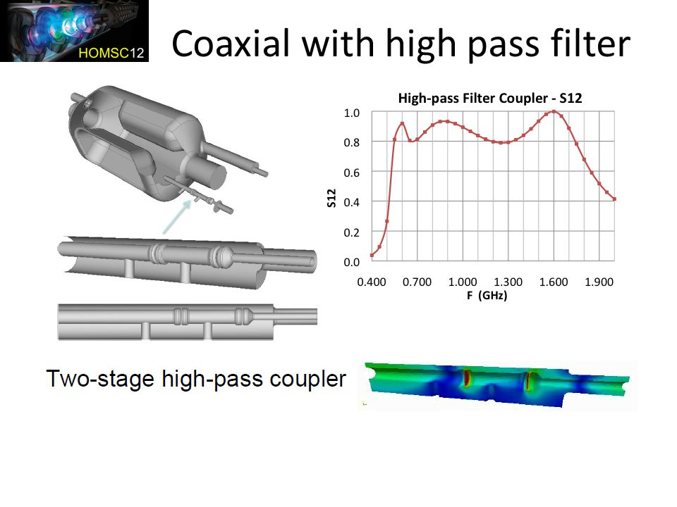 Coaxial with high pass filter