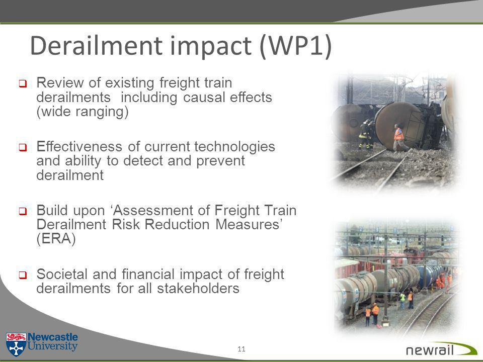 Derailment impact (WP1)  Review of existing freight train derailments including causal effects (wide ranging)  Effectiveness of current technologies and ability to detect and prevent derailment  Build upon 'Assessment of Freight Train Derailment Risk Reduction Measures' (ERA)  Societal and financial impact of freight derailments for all stakeholders 11