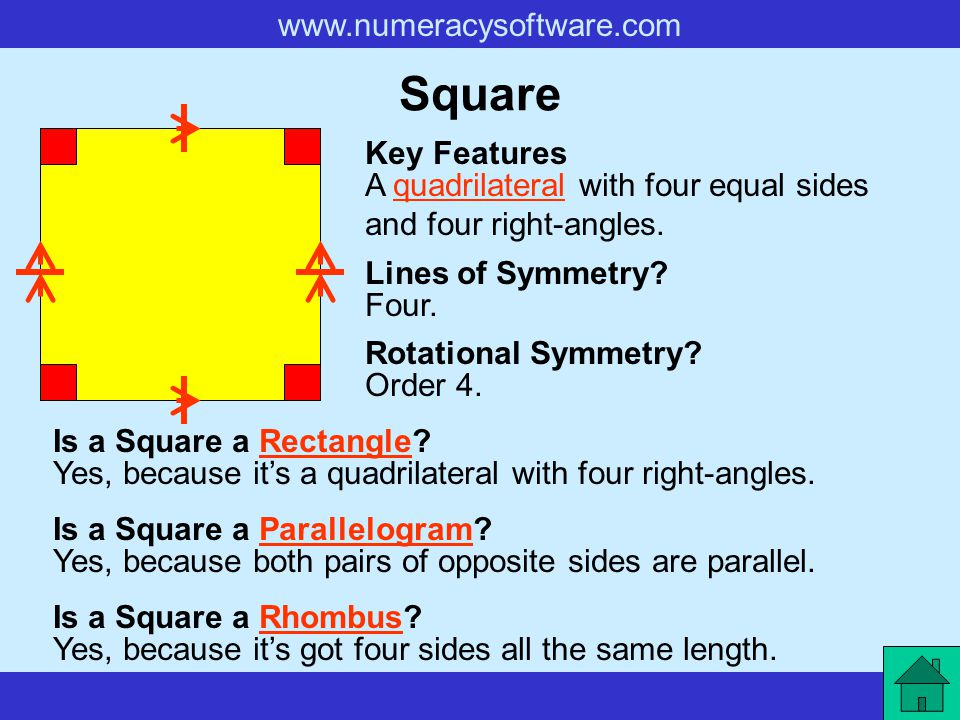 www.numeracysoftware.com Parallelogram A quadrilateral with opposite sides that are parallel and the same length.quadrilateral Key Features Lines of Symmetry.