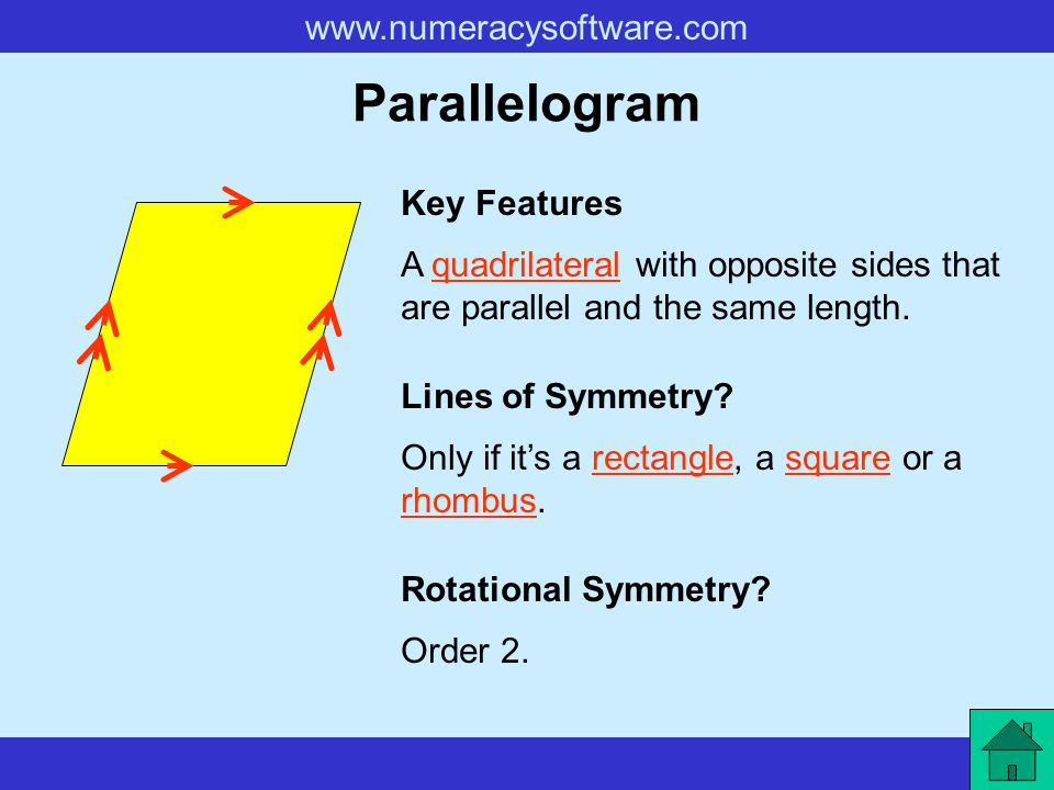 www.numeracysoftware.com Parallelogram A quadrilateral with opposite sides that are parallel and the same length.quadrilateral Key Features Lines of S