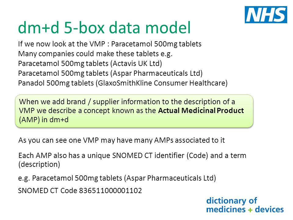 dm+d 5-box data model If we now look at the VMP : Paracetamol 500mg tablets Many companies could make these tablets e.g. Paracetamol 500mg tablets (Ac