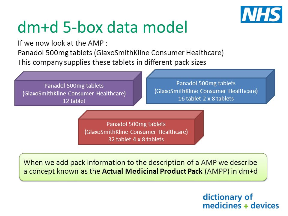 dm+d 5-box data model If we now look at the AMP : Panadol 500mg tablets (GlaxoSmithKline Consumer Healthcare) This company supplies these tablets in d