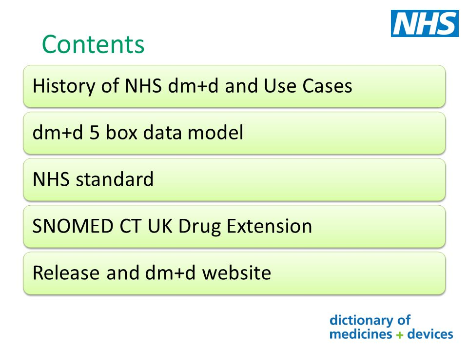 Contents History of NHS dm+d and Use Casesdm+d 5 box data modelNHS standardSNOMED CT UK Drug ExtensionRelease and dm+d website