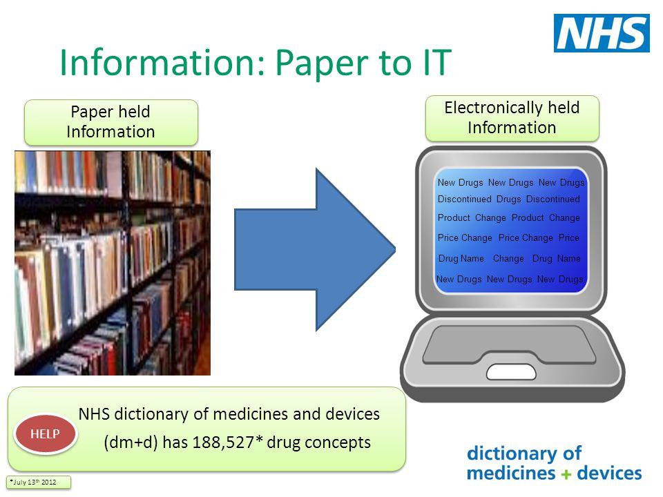 NHS Standard dm+d as a ISB Fundamental Standard The Information Standards Board (ISB) approved dm+d as NHS Standard for communicating medicines information (an Interoperability Standard).