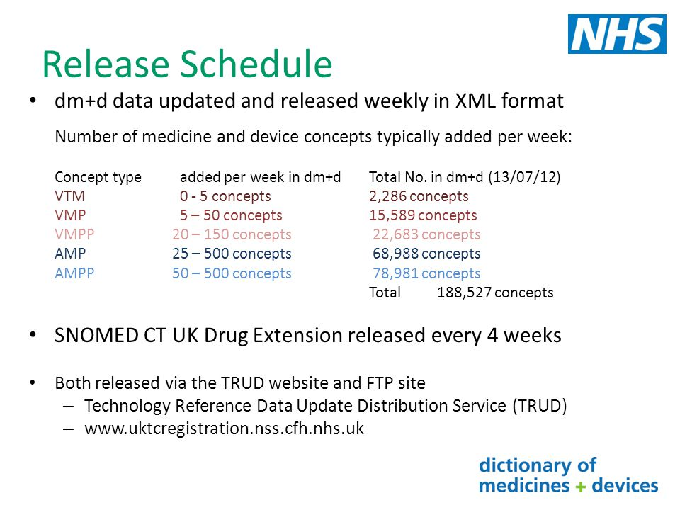 Release Schedule dm+d data updated and released weekly in XML format Number of medicine and device concepts typically added per week: Concept type add