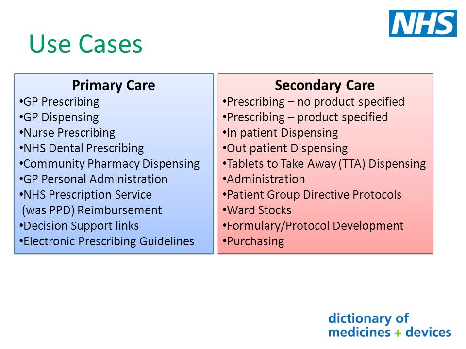 Use Cases Primary Care GP Prescribing GP Dispensing Nurse Prescribing NHS Dental Prescribing Community Pharmacy Dispensing GP Personal Administration