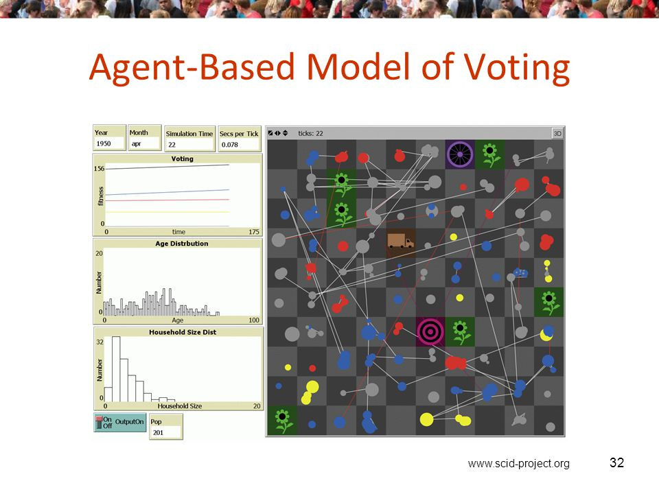 www.scid-project.org Agent-Based Model of Voting 32