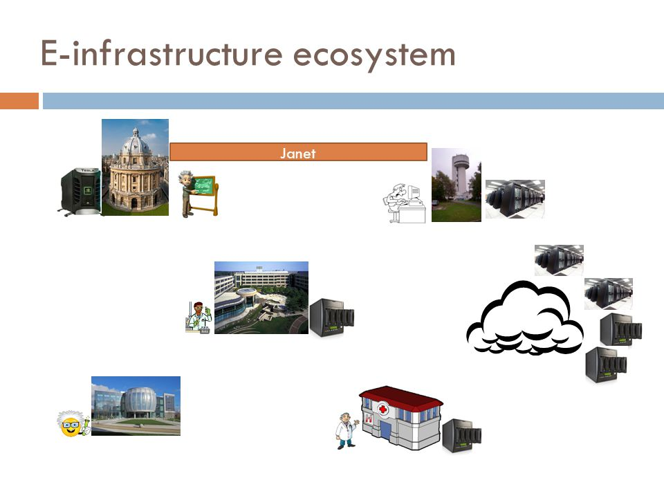 E-infrastructure ecosystem Janet