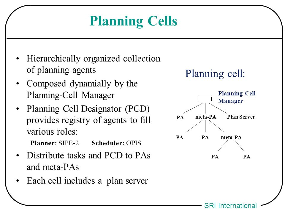 SRI International Planning Cells Hierarchically organized collection of planning agents Composed dynamially by the Planning-Cell Manager Planning Cell