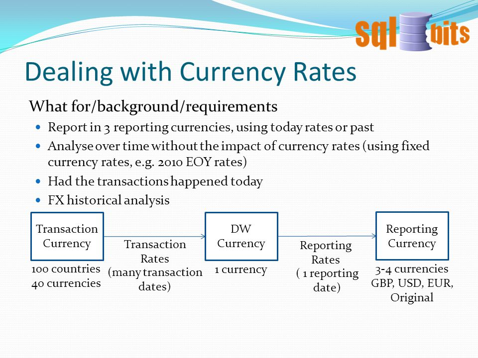 Dealing with Currency Rates What for/background/requirements Report in 3 reporting currencies, using today rates or past Analyse over time without the impact of currency rates (using fixed currency rates, e.g.