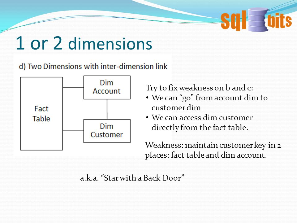 Rapidly Changing Dimension Why is it a problem Large SCD2 dim – Attributes change every day Slow query when join with large fact tables What to do Put into a separate dim, link direct to fact table.