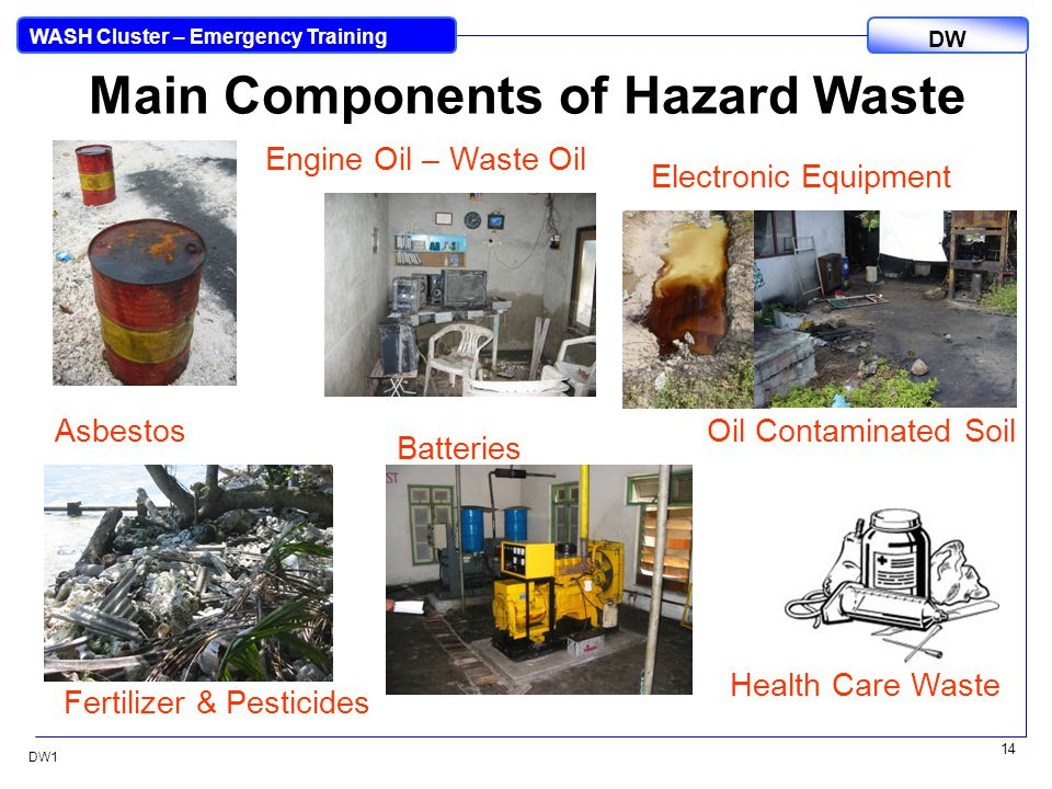 DW WASH Cluster – Emergency Training DW1 14 Main Components of Hazard Waste Engine Oil – Waste Oil Electronic Equipment AsbestosOil Contaminated Soil Batteries Fertilizer & Pesticides Health Care Waste