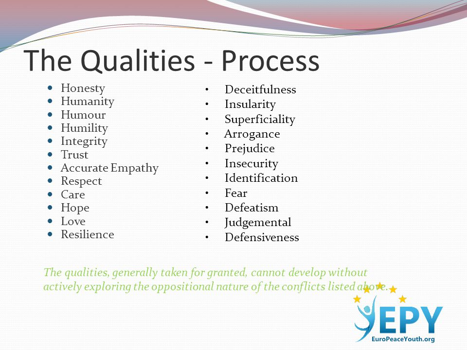 The Qualities - Process Honesty Humanity Humour Humility Integrity Trust Accurate Empathy Respect Care Hope Love Resilience Deceitfulness Insularity Superficiality Arrogance Prejudice Insecurity Identification Fear Defeatism Judgemental Defensiveness The qualities, generally taken for granted, cannot develop without actively exploring the oppositional nature of the conflicts listed above.