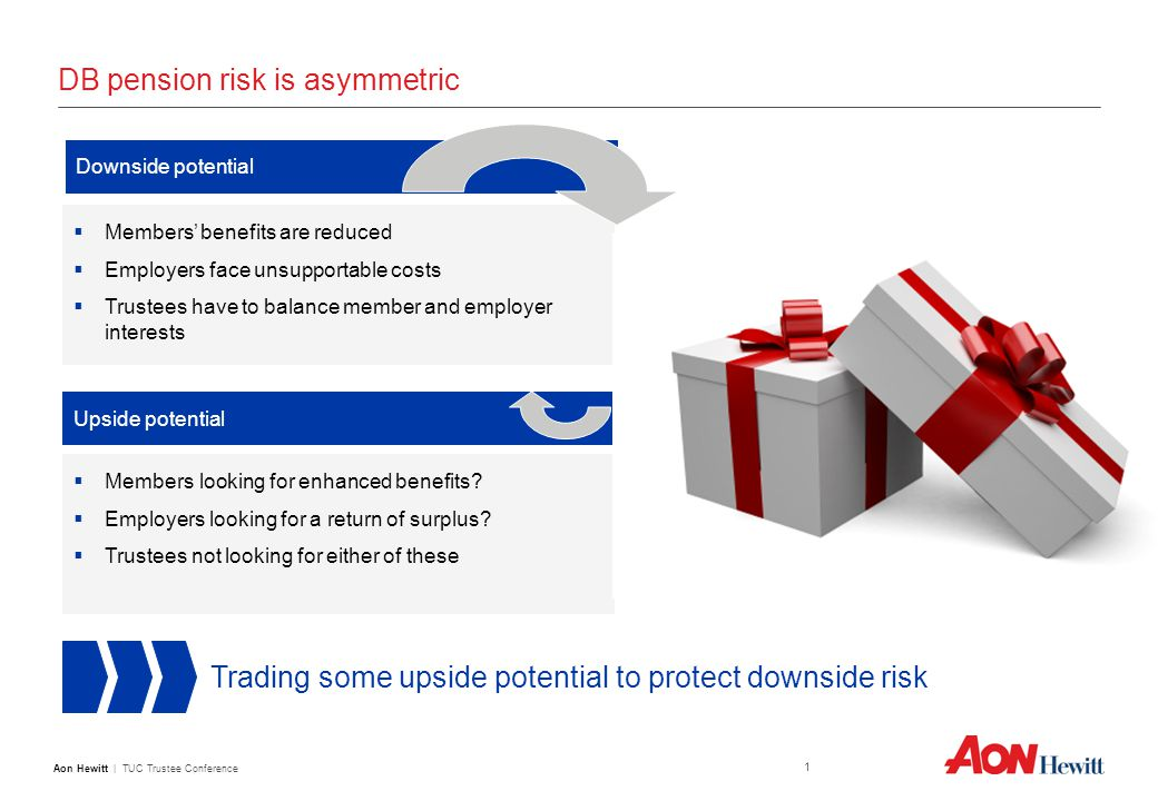 Aon Hewitt | TUC Trustee Conference 1 DB pension risk is asymmetric Downside potential  Members' benefits are reduced  Employers face unsupportable costs  Trustees have to balance member and employer interests Upside potential  Members looking for enhanced benefits.
