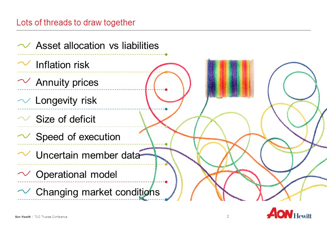 Aon Hewitt | TUC Trustee Conference 2 Lots of threads to draw together Longevity risk Inflation risk Annuity prices Asset allocation vs liabilities Size of deficit Speed of execution Uncertain member data Operational model Changing market conditions