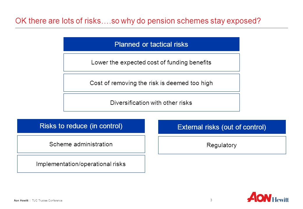 Aon Hewitt | TUC Trustee Conference 4 What do you need to manage pension risk.