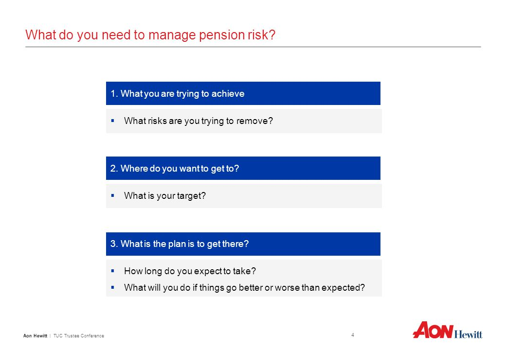 Aon Hewitt | TUC Trustee Conference 15 Survey findings Status of liability management Additional member options becoming more mainstream operations liabilities assets Source : Aon Hewitt Global Risk Survey 2013