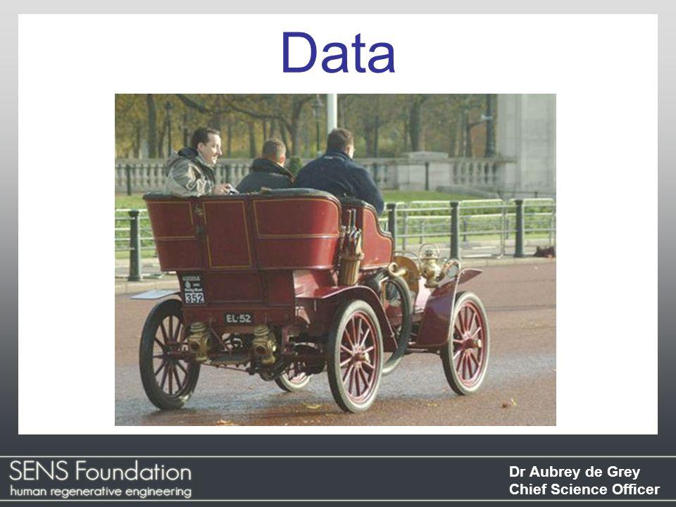 Dr Aubrey de Grey Chief Science Officer Data