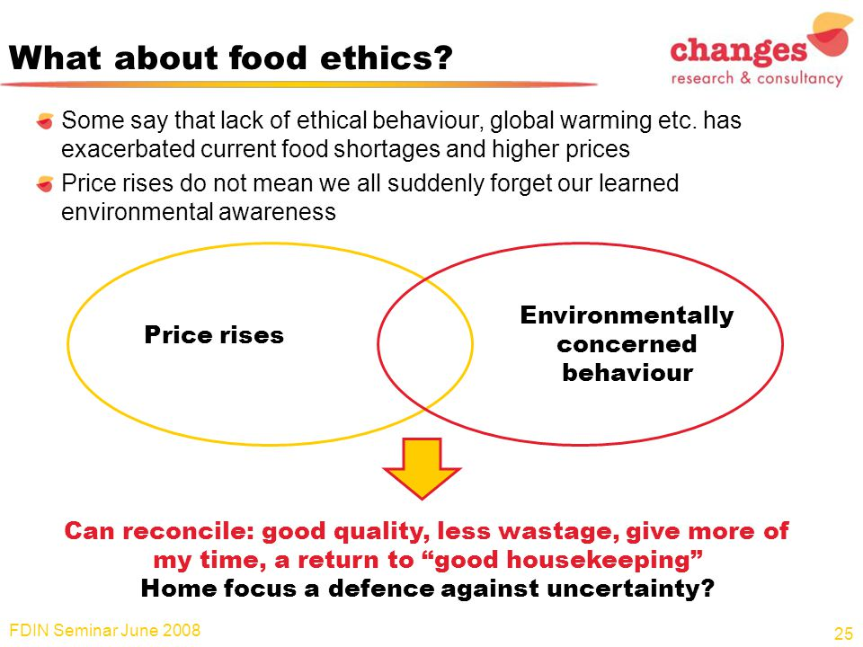 What about food ethics? Some say that lack of ethical behaviour, global warming etc. has exacerbated current food shortages and higher prices Price ri