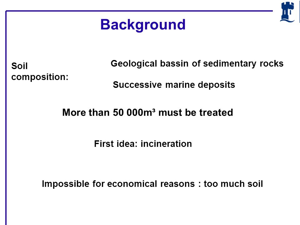 Soil composition: Geological bassin of sedimentary rocks Successive marine deposits More than 50 000m³ must be treated Impossible for economical reasons : too much soil First idea: incineration Background