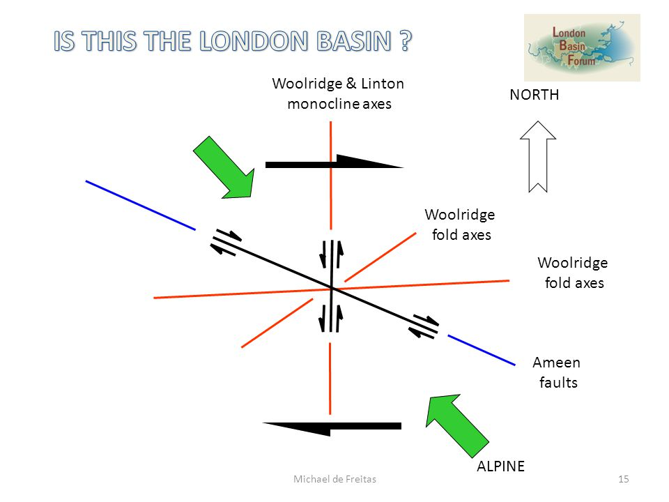 NORTH ALPINE Woolridge & Linton monocline axes Woolridge fold axes Woolridge fold axes Ameen faults 15Michael de Freitas