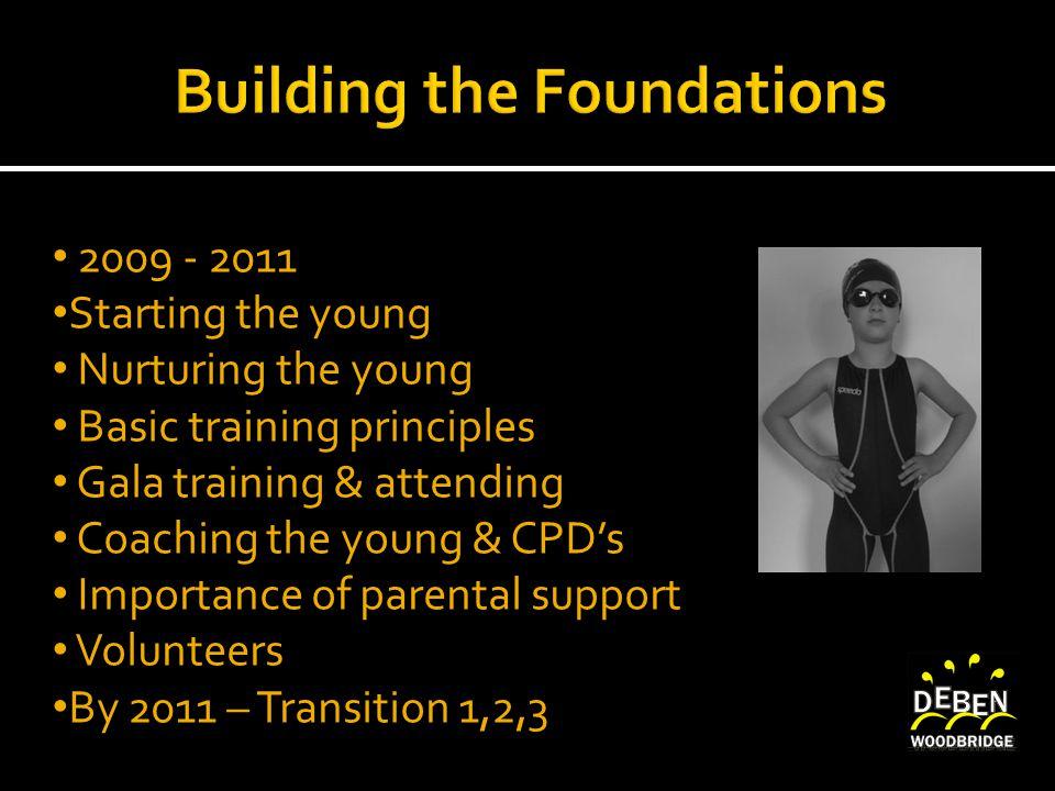 2009 – 2010 Teaching Section Teachers – Helper to L2 Parental help Valuing volunteers