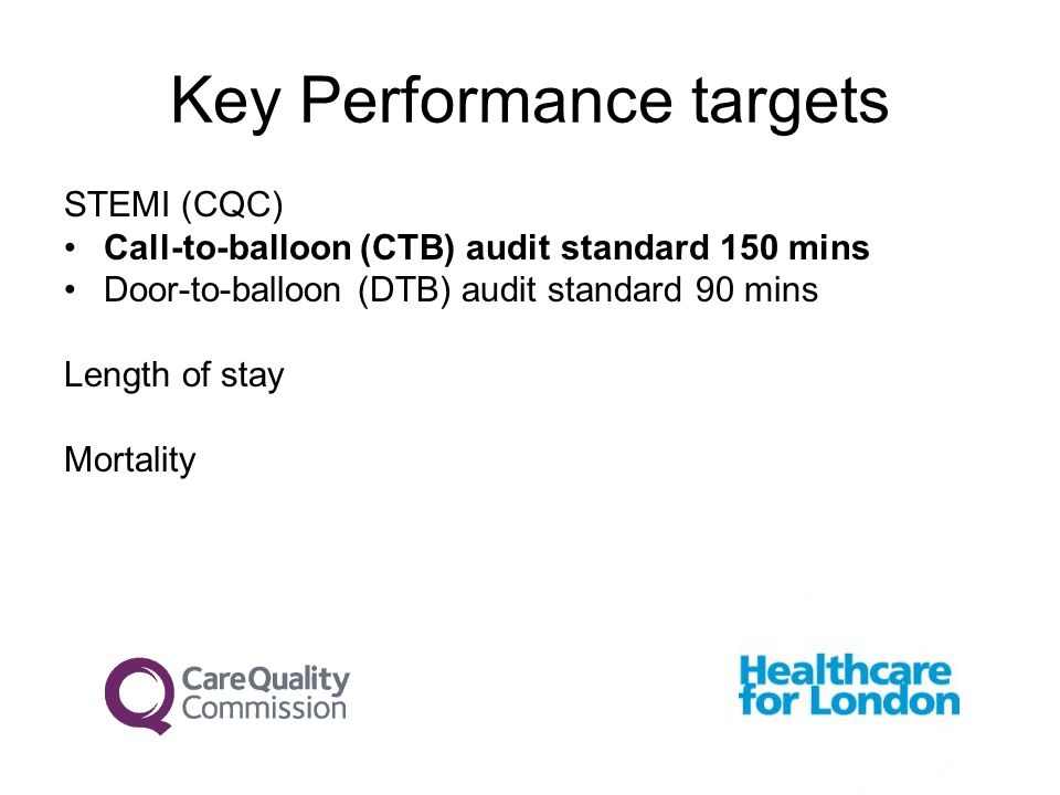 Key Performance targets STEMI (CQC) Call-to-balloon (CTB) audit standard 150 mins Door-to-balloon (DTB) audit standard 90 mins Length of stay Mortality