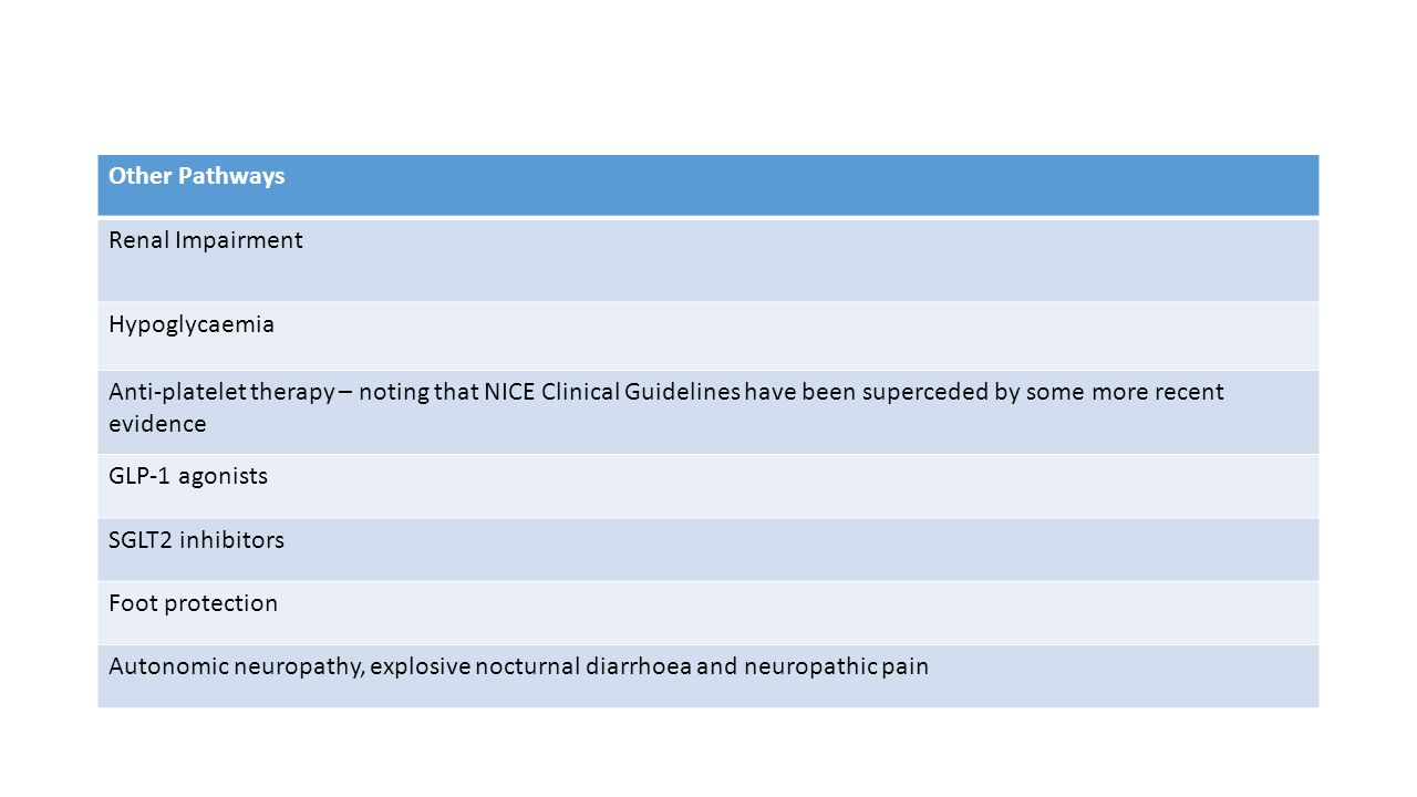 Other Pathways Renal Impairment Hypoglycaemia Anti-platelet therapy – noting that NICE Clinical Guidelines have been superceded by some more recent evidence GLP-1 agonists SGLT2 inhibitors Foot protection Autonomic neuropathy, explosive nocturnal diarrhoea and neuropathic pain