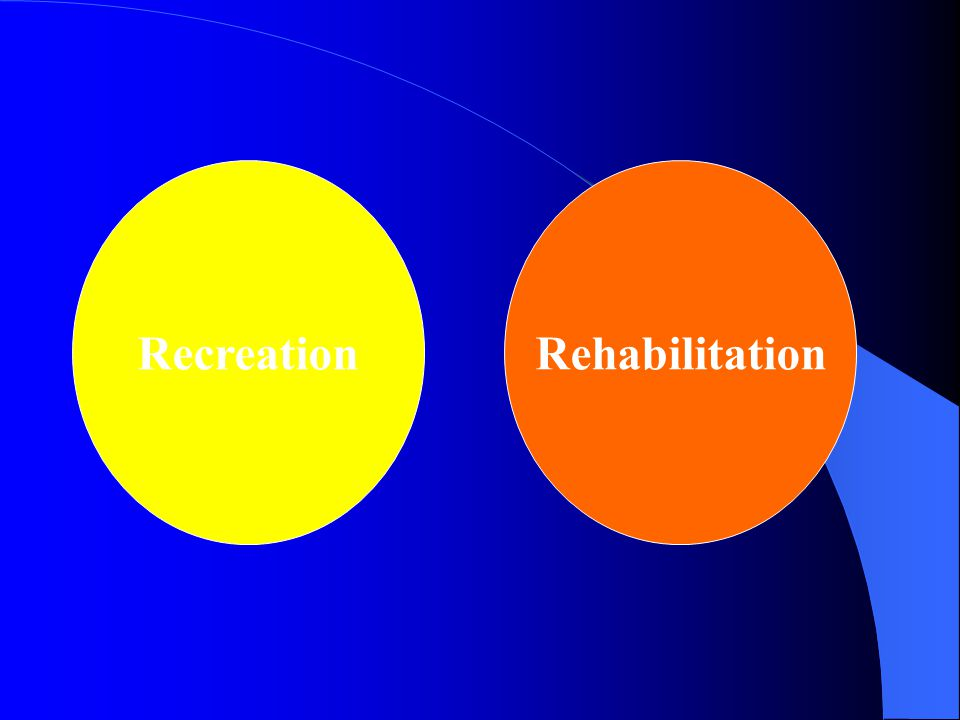 RecreationRehabilitation
