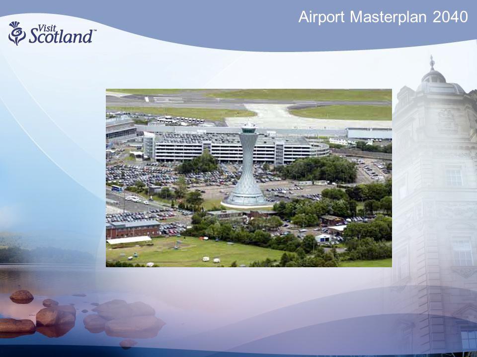 Airport Masterplan 2040